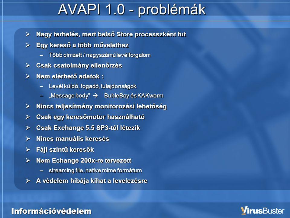 """Információvédelem AVAPI 1.0 - problémák  Nagy terhelés, mert belső Store processzként fut  Egy kereső a több művelethez –Több címzett / nagyszámú levélforgalom  Csak csatolmány ellenőrzés  Nem elérhető adatok : –Levél küldő, fogadó, tulajdonságok –""""Message body  BubleBoy és KAKworm  Nincs teljesítmény monitorozási lehetőség  Csak egy keresőmotor használható  Csak Exchange 5.5 SP3-tól létezik  Nincs manuális keresés  Fájl szintű keresők  Nem Echange 200x-re tervezett –streaming file, native mime formátum  A védelem hibája kihat a levelezésre"""
