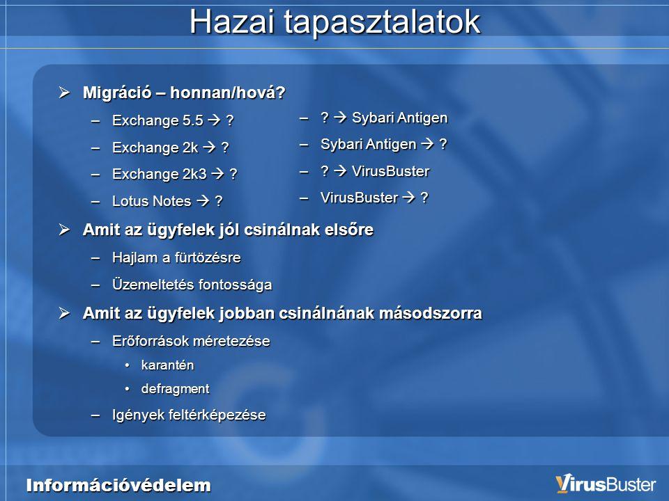 Információvédelem Hazai tapasztalatok  Migráció – honnan/hová.