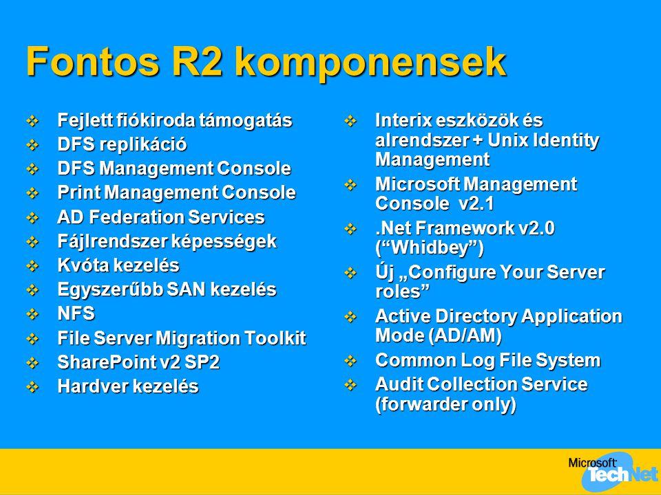 Fontos R2 komponensek  Fejlett fiókiroda támogatás  DFS replikáció  DFS Management Console  Print Management Console  AD Federation Services  Fá