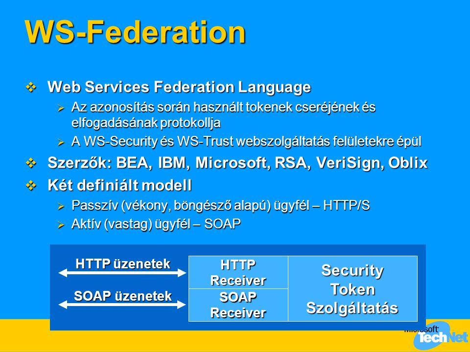 WS-Federation  Web Services Federation Language  Az azonosítás során használt tokenek cseréjének és elfogadásának protokollja  A WS-Security és WS-