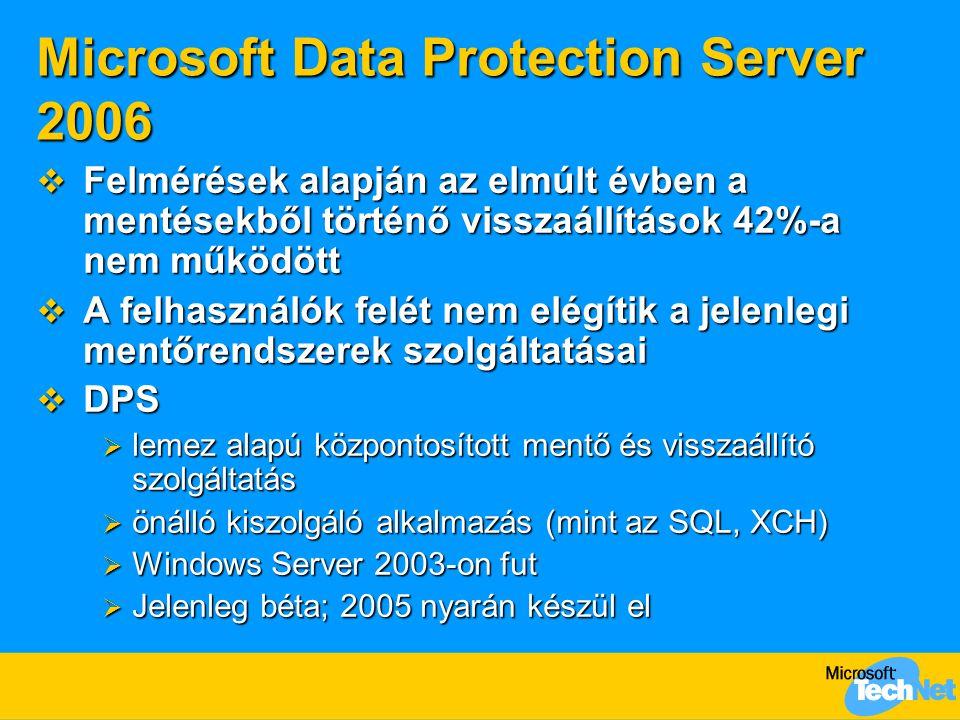Microsoft Data Protection Server 2006  Felmérések alapján az elmúlt évben a mentésekből történő visszaállítások 42%-a nem működött  A felhasználók f