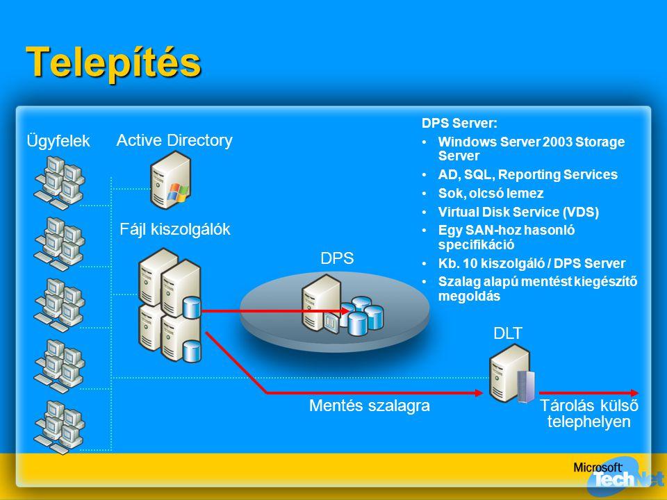 DPSTelepítés Fájl kiszolgálók Active Directory Ügyfelek DLT Tárolás külső telephelyen Mentés szalagra DPS Server: Windows Server 2003 Storage Server A