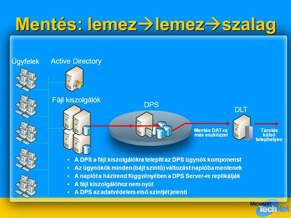 DPS Mentés: lemez  lemez  szalag Fájl kiszolgálók Active Directory Ügyfelek DLT Tárolás külső telephelyen Mentés DAT-ra más eszközzel A DPS a fájl k