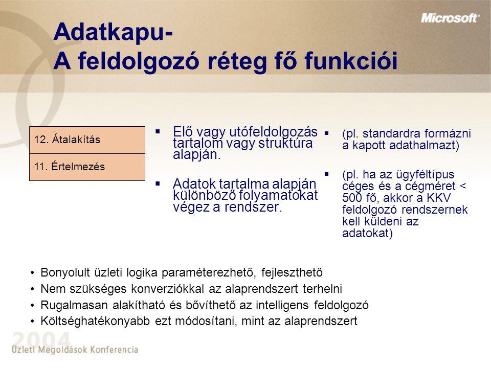 Adatkapu- A feldolgozó réteg fő funkciói 11. Értelmezés 12. Átalakítás  Elő vagy utófeldolgozás tartalom vagy struktúra alapján.  Adatok tartalma al