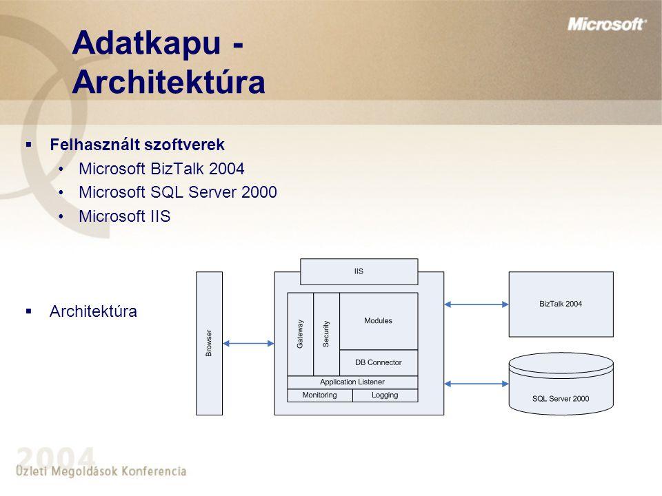 Adatkapu - Architektúra  Felhasznált szoftverek Microsoft BizTalk 2004 Microsoft SQL Server 2000 Microsoft IIS  Architektúra
