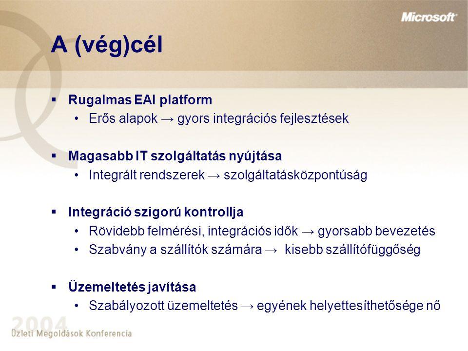 A (vég)cél  Rugalmas EAI platform Erős alapok → gyors integrációs fejlesztések  Magasabb IT szolgáltatás nyújtása Integrált rendszerek → szolgáltatá