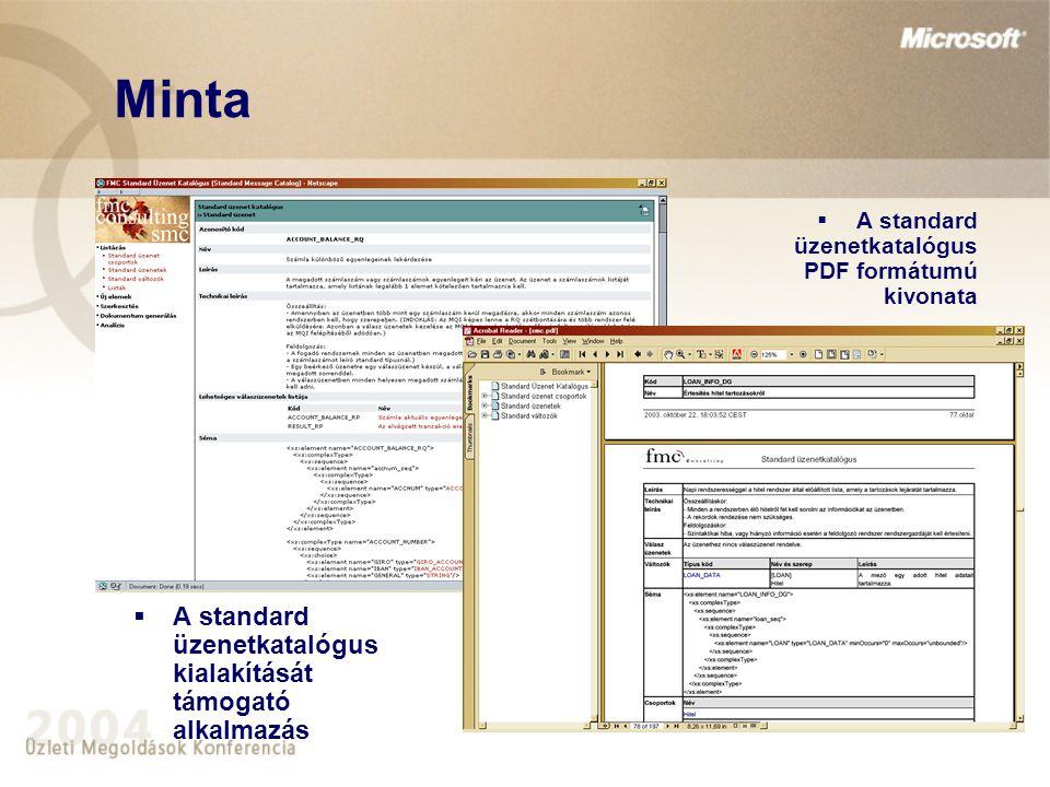 Minta  A standard üzenetkatalógus kialakítását támogató alkalmazás  A standard üzenetkatalógus PDF formátumú kivonata