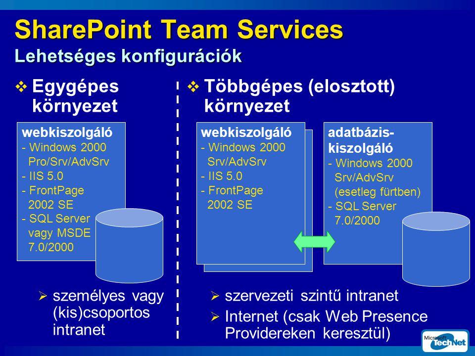 SharePoint Team Services Lehetséges konfigurációk  Egygépes környezet  személyes vagy (kis)csoportos intranet  Többgépes (elosztott) környezet  szervezeti szintű intranet  Internet (csak Web Presence Providereken keresztül) webkiszolgáló - Windows 2000 Pro/Srv/AdvSrv - IIS 5.0 - FrontPage 2002 SE - SQL Server vagy MSDE 7.0/2000 adatbázis- kiszolgáló - Windows 2000 Srv/AdvSrv (esetleg fürtben) - SQL Server 7.0/2000 webkiszolgáló - Windows 2000 Srv/AdvSrv - IIS 5.0 - FrontPage 2002 SE