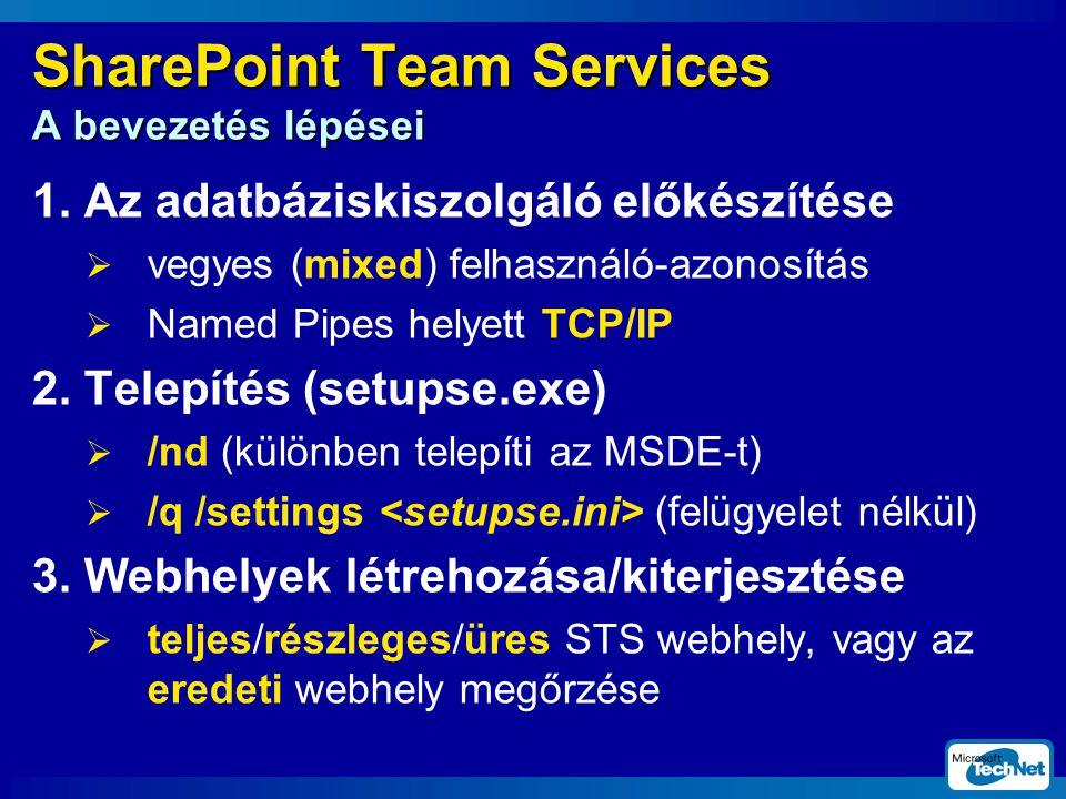 SharePoint Team Services A bevezetés lépései 1.