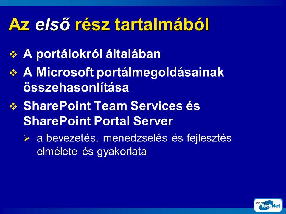Az első rész tartalmából  A portálokról általában  A Microsoft portálmegoldásainak összehasonlítása  SharePoint Team Services és SharePoint Portal Server  a bevezetés, menedzselés és fejlesztés elmélete és gyakorlata