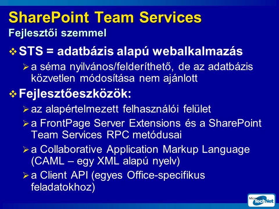 SharePoint Team Services Fejlesztői szemmel  STS = adatbázis alapú webalkalmazás  a séma nyilvános/felderíthető, de az adatbázis közvetlen módosítása nem ajánlott  Fejlesztőeszközök:  az alapértelmezett felhasználói felület  a FrontPage Server Extensions és a SharePoint Team Services RPC metódusai  a Collaborative Application Markup Language (CAML – egy XML alapú nyelv)  a Client API (egyes Office-specifikus feladatokhoz)