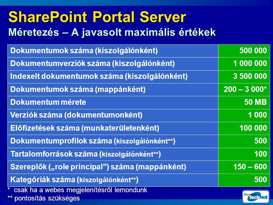 """SharePoint Portal Server Méretezés – A javasolt maximális értékek Dokumentumok száma (kiszolgálónként)500 000 * csak ha a webes megjelenítésről lemondunk ** pontosítás szükséges Dokumentumverziók száma (kiszolgálónként)1 000 000 Indexelt dokumentumok száma (kiszolgálónként)3 500 000 Dokumentumok száma (mappánként)200 – 3 000* Dokumentum mérete50 MB Verziók száma (dokumentumonként)1 000 Előfizetések száma (munkaterületenként)100 000 Dokumentumprofilok száma ( kiszolgálónként** )500 Tartalomforrások száma ( kiszolgálónként** )100 Szereplők (""""role principal ) száma (mappánként)150 – 600 Kategóriák száma ( kiszolgálónként** )500"""