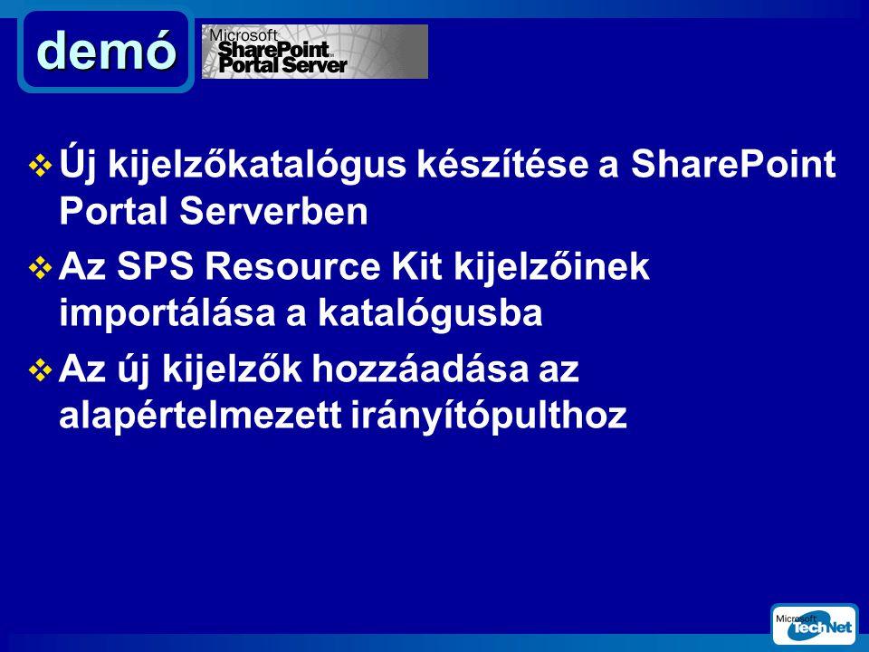  Új kijelzőkatalógus készítése a SharePoint Portal Serverben  Az SPS Resource Kit kijelzőinek importálása a katalógusba  Az új kijelzők hozzáadása az alapértelmezett irányítópulthoz demó