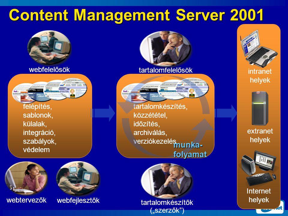 """webfelelősök webtervezők webfejlesztők felépítés, sablonok, külalak, integráció, szabályok, védelem Internet helyek intranet helyek extranet helyek tartalomfelelősök (""""moderátorok ) tartalomkészítők (""""szerzők ) tartalomkészítés, közzététel, időzítés, archiválás, verziókezelés munka- folyamat Content Management Server 2001"""