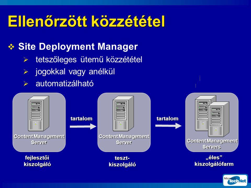 """Ellenőrzött közzététel  Site Deployment Manager  tetszőleges ütemű közzététel  jogokkal vagy anélkül  automatizálható fejlesztőikiszolgáló Content Management Server teszt-kiszolgáló tartalom Server """"éles kiszolgálófarm tartalom Servers"""