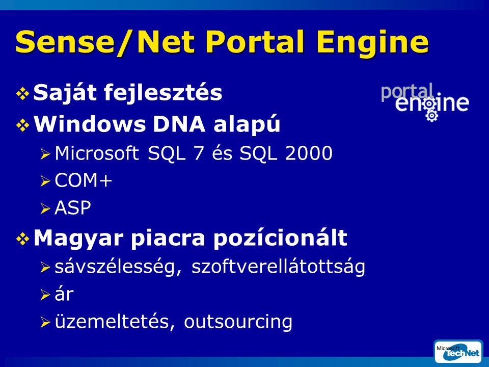 Sense/Net Portal Engine  Saját fejlesztés  Windows DNA alapú  Microsoft SQL 7 és SQL 2000  COM+  ASP  Magyar piacra pozícionált  sávszélesség, szoftverellátottság  ár  üzemeltetés, outsourcing