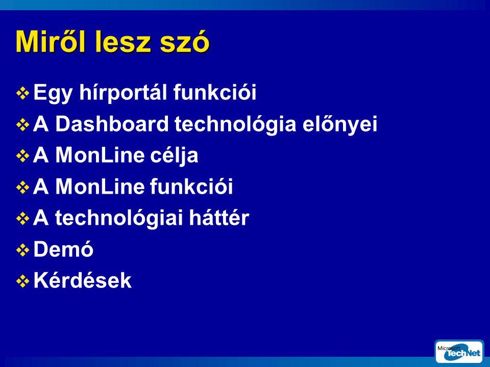Miről lesz szó  Egy hírportál funkciói  A Dashboard technológia előnyei  A MonLine célja  A MonLine funkciói  A technológiai háttér  Demó  Kérdések