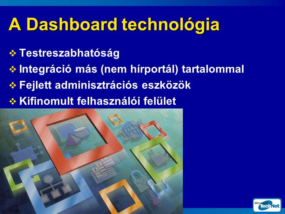 A Dashboard technológia  Testreszabhatóság  Integráció más (nem hírportál) tartalommal  Fejlett adminisztrációs eszközök  Kifinomult felhasználói felület