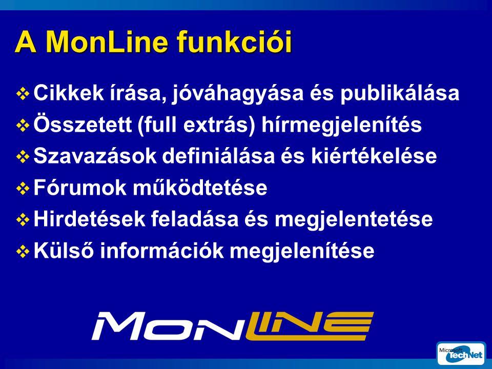 A MonLine funkciói  Cikkek írása, jóváhagyása és publikálása  Összetett (full extrás) hírmegjelenítés  Szavazások definiálása és kiértékelése  Fórumok működtetése  Hirdetések feladása és megjelentetése  Külső információk megjelenítése