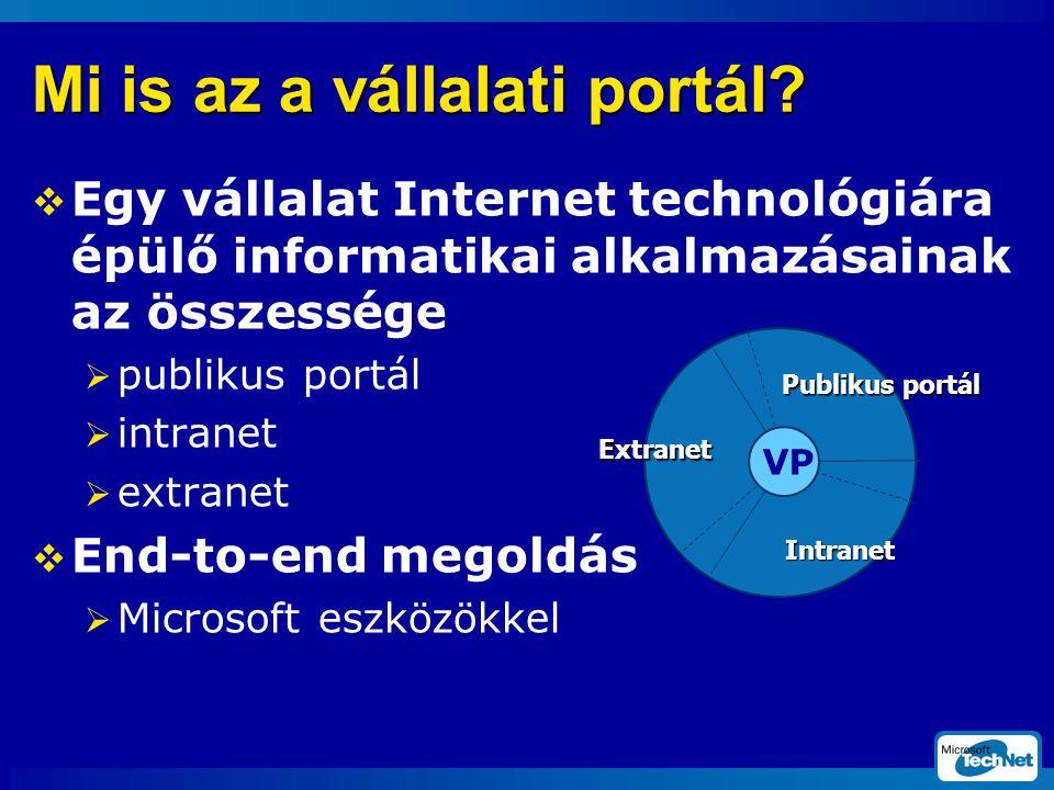 Célközönség  Vásárlók, sajtó, részvényesek  Internet  Alkalmazottak  Intranet  Ügynökök, beszállítók, partnerek  Extranet  Nem PC alapú eszközök  kioszk, PDA, WAP, egyéb  Más szoftverrendszerek  Intelligens eszközök XML