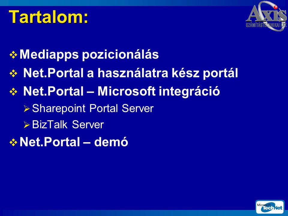 Tartalom:  Mediapps pozicionálás  Net.Portal a használatra kész portál  Net.Portal – Microsoft integráció  Sharepoint Portal Server  BizTalk Server  Net.Portal – demó