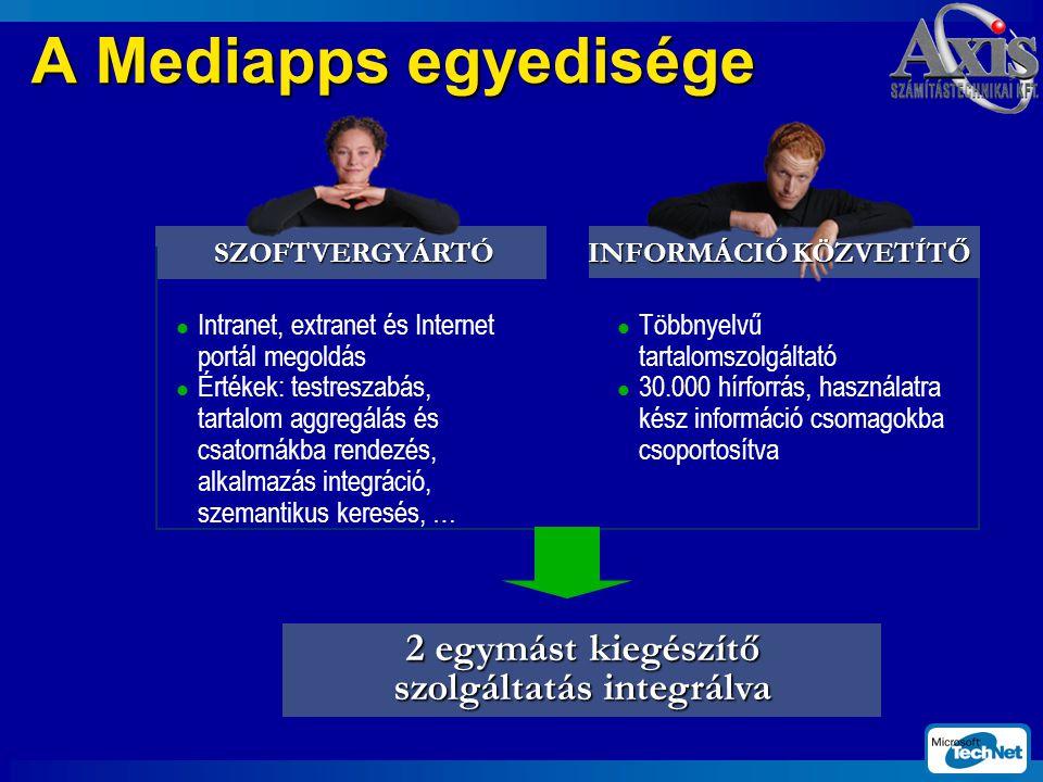 A Mediapps egyedisége l Intranet, extranet és Internet portál megoldás l Értékek: testreszabás, tartalom aggregálás és csatornákba rendezés, alkalmazás integráció, szemantikus keresés, … SZOFTVERGYÁRTÓ l Többnyelvű tartalomszolgáltató l 30.000 hírforrás, használatra kész információ csomagokba csoportosítva INFORMÁCIÓ KÖZVETÍTŐ 2 egymást kiegészítő szolgáltatás integrálva