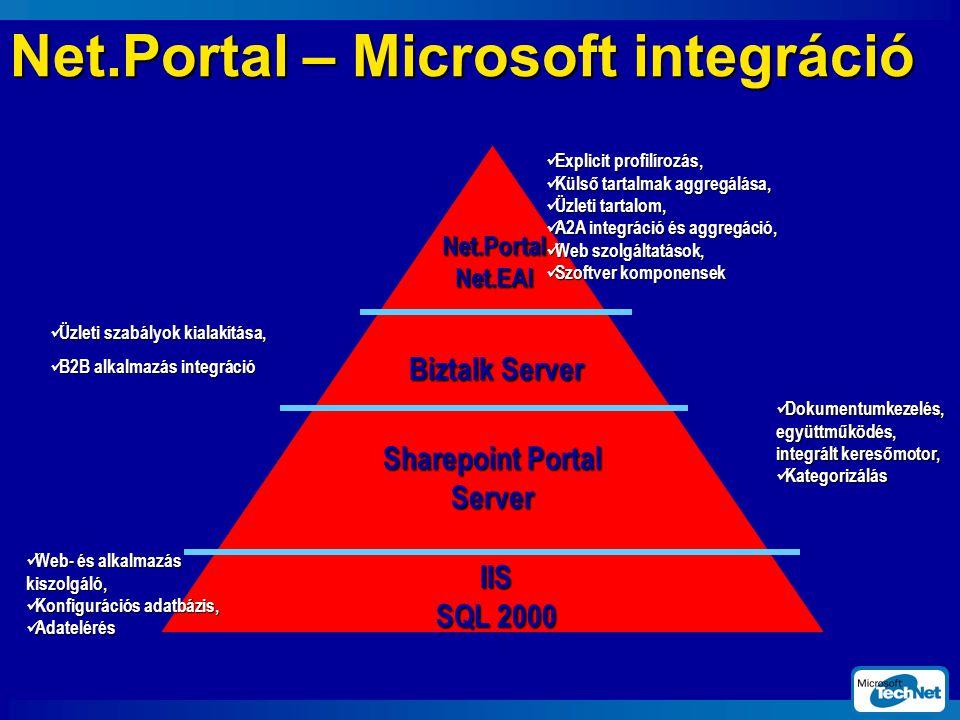 Net.Portal – Microsoft integráció Net.PortalNet.EAI Biztalk Server Sharepoint Portal Server IIS SQL 2000 Üzleti szabályok kialakítása, Üzleti szabályok kialakítása, B2B alkalmazás integráció B2B alkalmazás integráció Web- és alkalmazás kiszolgáló, Web- és alkalmazás kiszolgáló, Konfigurációs adatbázis, Konfigurációs adatbázis, Adatelérés Adatelérés Explicit profilírozás, Explicit profilírozás, Külső tartalmak aggregálása, Külső tartalmak aggregálása, Üzleti tartalom, Üzleti tartalom, A2A integráció és aggregáció, A2A integráció és aggregáció, Web szolgáltatások, Web szolgáltatások, Szoftver komponensek Szoftver komponensek Dokumentumkezelés, együttműködés, integrált keresőmotor, Dokumentumkezelés, együttműködés, integrált keresőmotor, Kategorizálás Kategorizálás