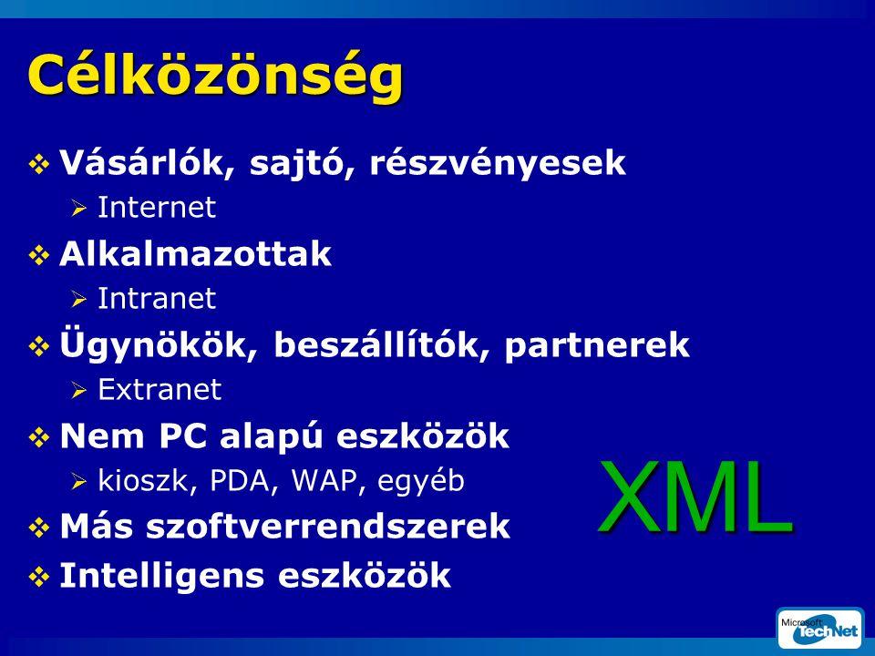  Ha a portálon e-kereskedelem is zajlik:  a CMS integrálódik a Commerce Server BizDeskbe  megjeleníti a Commerce Server tartalmát  profil alapú, testre szabható oldalakat kezel A CMS és a többi.NET-kiszolgáló Alkalmazások  Két egymást kiegészítő termék:  az SPS a csoport- vagy projektalapú csoportmunka eszköze  dokumentumkészítő és véleményező platform  a CMS anyagainak forrásául szolgálhat  indexelő és kereső szolgáltatásokat nyújthat