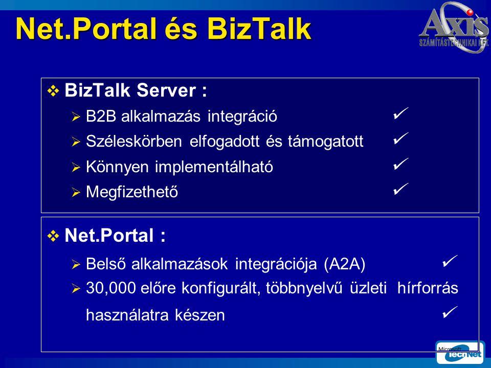  BizTalk Server :  B2B alkalmazás integráció  Széleskörben elfogadott és támogatott  Könnyen implementálható  Megfizethető  Net.Portal :  Belső alkalmazások integrációja (A2A)  30,000 előre konfigurált, többnyelvű üzleti hírforrás használatra készen Net.Portal és BizTalk