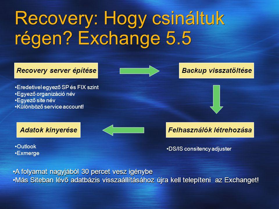 Recovery server építéseBackup visszatöltése Felhasználók létrehozása Adatok kinyerése Eredetivel egyező SP és FIX szint Egyező organizáció név Egyező site név Különböző service account.
