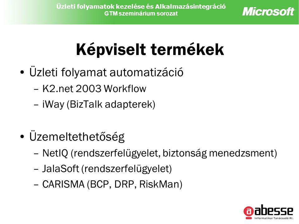 Üzleti folyamatok kezelése és Alkalmazásintegráció GTM szeminárium sorozat Képviselt termékek Üzleti folyamat automatizáció –K2.net 2003 Workflow –iWay (BizTalk adapterek) Üzemeltethetőség –NetIQ (rendszerfelügyelet, biztonság menedzsment) –JalaSoft (rendszerfelügyelet) –CARISMA (BCP, DRP, RiskMan)