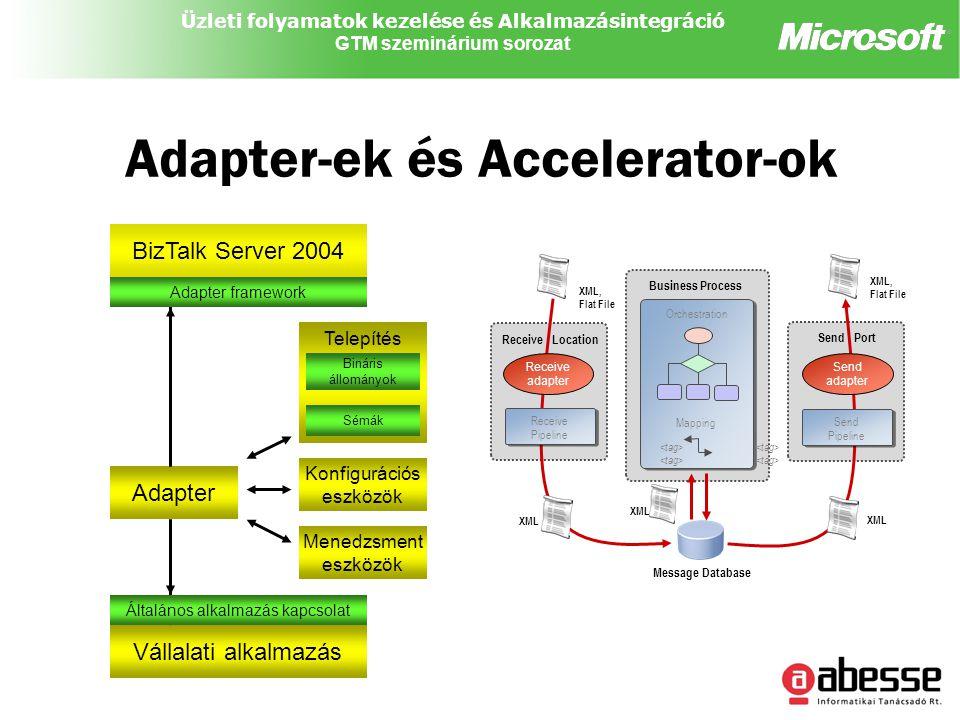 Üzleti folyamatok kezelése és Alkalmazásintegráció GTM szeminárium sorozat BizTalk Server 2004 Vállalati alkalmazás Adapter Telepítés Adapter-ek és Accelerator-ok Bináris állományok Sémák Menedzsment eszközök Konfigurációs eszközök XML Message Database XML, Flat File Receive Pipeline Receive Location Business Process Mapping Orchestration XML XML, Flat File XML Send Pipeline Send Port Receive adapter Send adapter Adapter framework Általános alkalmazás kapcsolat
