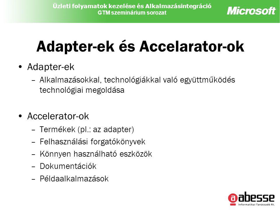 Üzleti folyamatok kezelése és Alkalmazásintegráció GTM szeminárium sorozat Adapter-ek és Accelarator-ok Adapter-ek –Alkalmazásokkal, technológiákkal való együttműködés technológiai megoldása Accelerator-ok –Termékek (pl.: az adapter) –Felhasználási forgatókönyvek –Könnyen használható eszközök –Dokumentációk –Példaalkalmazások