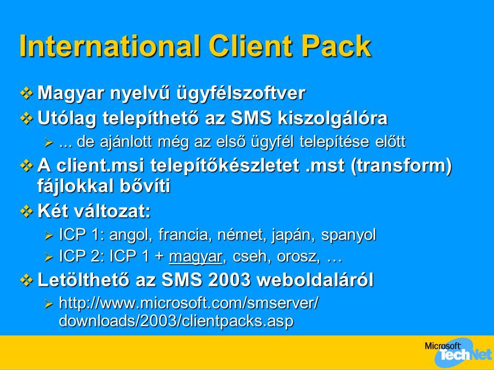 International Client Pack  Magyar nyelvű ügyfélszoftver  Utólag telepíthető az SMS kiszolgálóra ...