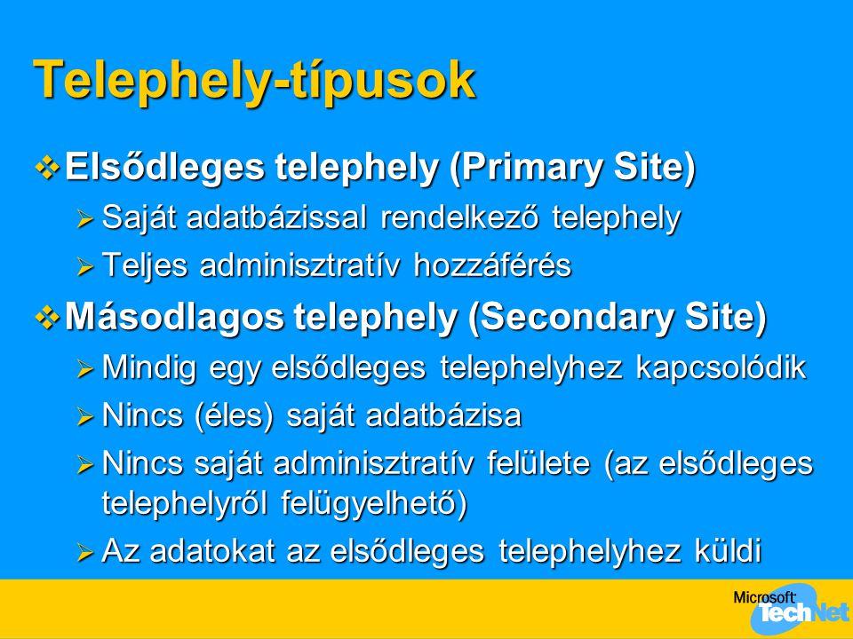 Telephely-típusok  Elsődleges telephely (Primary Site)  Saját adatbázissal rendelkező telephely  Teljes adminisztratív hozzáférés  Másodlagos telephely (Secondary Site)  Mindig egy elsődleges telephelyhez kapcsolódik  Nincs (éles) saját adatbázisa  Nincs saját adminisztratív felülete (az elsődleges telephelyről felügyelhető)  Az adatokat az elsődleges telephelyhez küldi