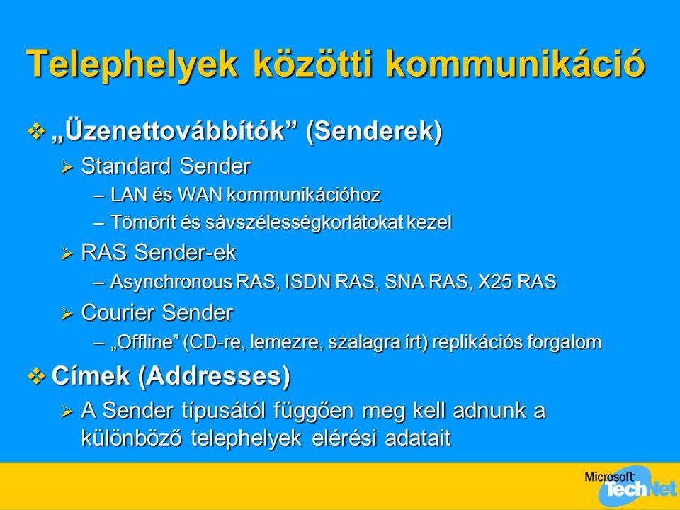 """Telephelyek közötti kommunikáció  """"Üzenettovábbítók (Senderek)  Standard Sender –LAN és WAN kommunikációhoz –Tömörít és sávszélességkorlátokat kezel  RAS Sender-ek –Asynchronous RAS, ISDN RAS, SNA RAS, X25 RAS  Courier Sender –""""Offline (CD-re, lemezre, szalagra írt) replikációs forgalom  Címek (Addresses)  A Sender típusától függően meg kell adnunk a különböző telephelyek elérési adatait"""