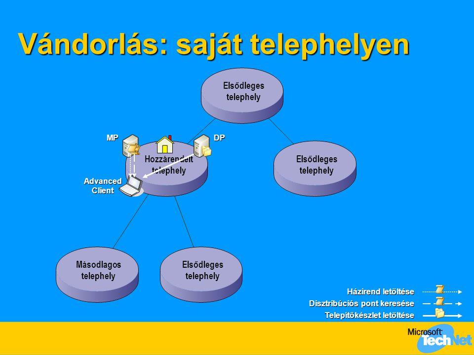 Vándorlás: saját telephelyen Elsődleges telephely Hozzárendelt telephely Elsődleges telephely Másodlagos telephely Elsődleges telephely DPMP Advanced Client Házirend letöltése Disztribúciós pont keresése Telepítőkészlet letöltése