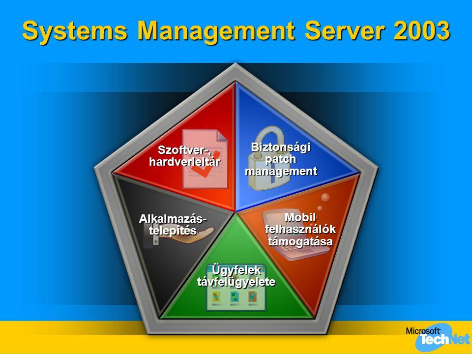 Systems Management Server 2003 Alkalmazás- telepítés Szoftver-, hardverleltár Biztonsági patch management Ügyfelek távfelügyelete Mobil felhasználók támogatása