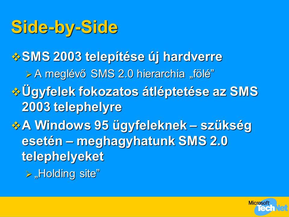 """Side-by-Side  SMS 2003 telepítése új hardverre  A meglévő SMS 2.0 hierarchia """"fölé  Ügyfelek fokozatos átléptetése az SMS 2003 telephelyre  A Windows 95 ügyfeleknek – szükség esetén – meghagyhatunk SMS 2.0 telephelyeket  """"Holding site"""