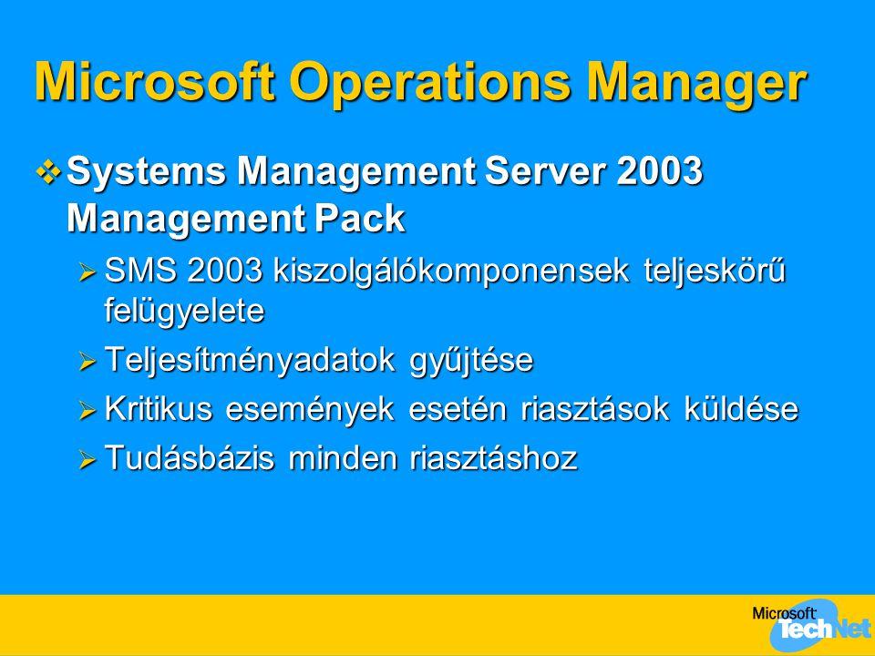 Microsoft Operations Manager  Systems Management Server 2003 Management Pack  SMS 2003 kiszolgálókomponensek teljeskörű felügyelete  Teljesítményadatok gyűjtése  Kritikus események esetén riasztások küldése  Tudásbázis minden riasztáshoz