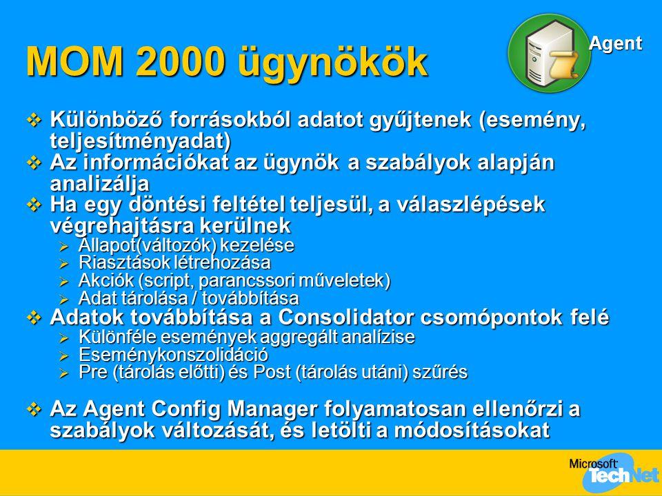 MOM 2000 ügynökök  Különböző forrásokból adatot gyűjtenek (esemény, teljesítményadat)  Az információkat az ügynök a szabályok alapján analizálja  Ha egy döntési feltétel teljesül, a válaszlépések végrehajtásra kerülnek  Állapot(változók) kezelése  Riasztások létrehozása  Akciók (script, parancssori műveletek)  Adat tárolása / továbbítása  Adatok továbbítása a Consolidator csomópontok felé  Különféle események aggregált analízise  Eseménykonszolidáció  Pre (tárolás előtti) és Post (tárolás utáni) szűrés  Az Agent Config Manager folyamatosan ellenőrzi a szabályok változását, és letölti a módosításokat Agent