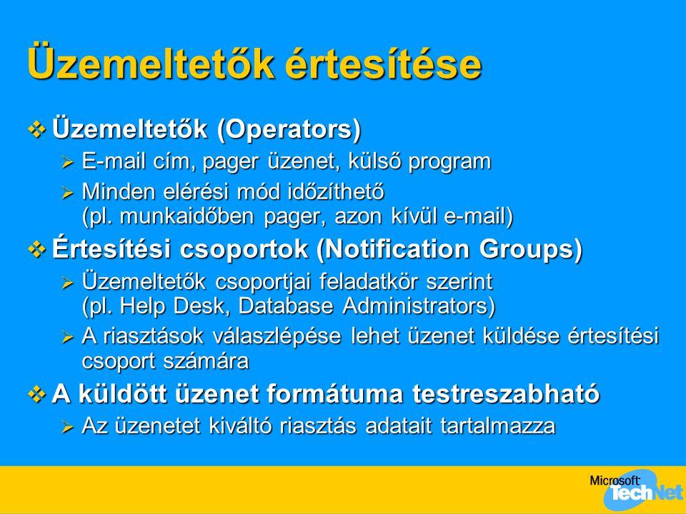 Üzemeltetők értesítése  Üzemeltetők (Operators)  E-mail cím, pager üzenet, külső program  Minden elérési mód időzíthető (pl.