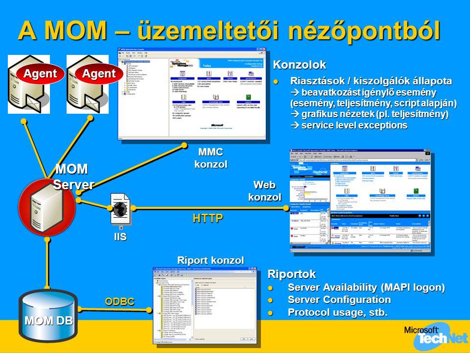 A MOM – üzemeltetői nézőpontból Konzolok Riasztások / kiszolgálók állapota  beavatkozást igénylő esemény (esemény, teljesítmény, script alapján)  grafikus nézetek (pl.