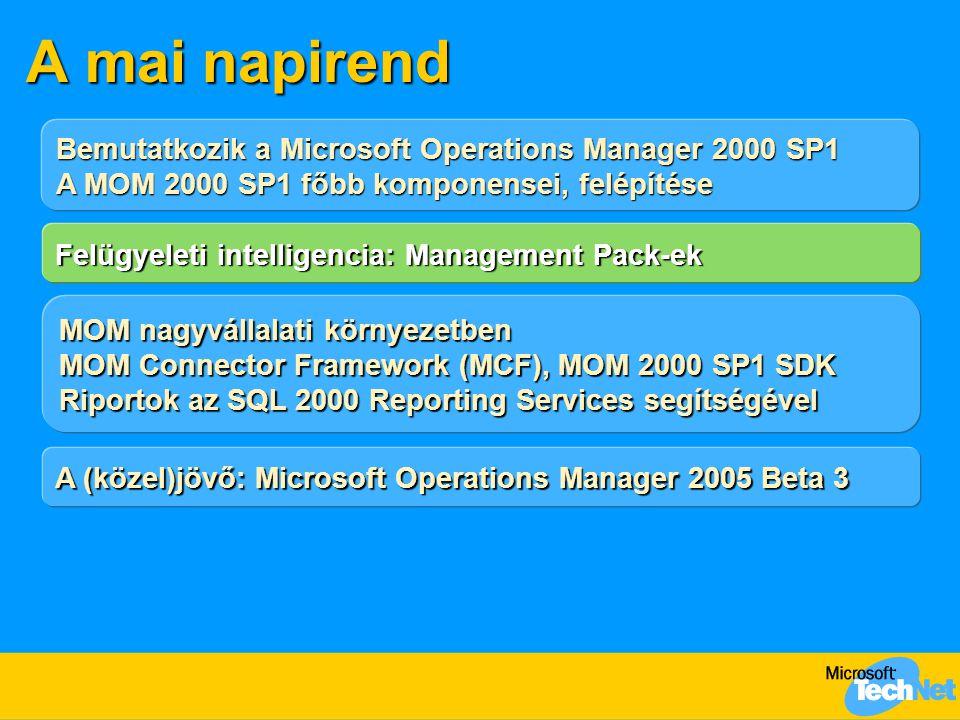 A mai napirend Bemutatkozik a Microsoft Operations Manager 2000 SP1 A MOM 2000 SP1 főbb komponensei, felépítése Felügyeleti intelligencia: Management Pack-ek A (közel)jövő: Microsoft Operations Manager 2005 Beta 3 MOM nagyvállalati környezetben MOM Connector Framework (MCF), MOM 2000 SP1 SDK Riportok az SQL 2000 Reporting Services segítségével