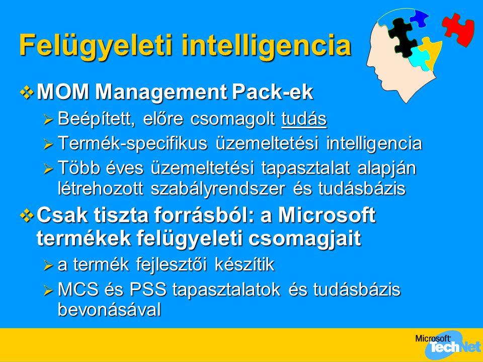 Felügyeleti intelligencia  MOM Management Pack-ek  Beépített, előre csomagolt tudás  Termék-specifikus üzemeltetési intelligencia  Több éves üzemeltetési tapasztalat alapján létrehozott szabályrendszer és tudásbázis  Csak tiszta forrásból: a Microsoft termékek felügyeleti csomagjait  a termék fejlesztői készítik  MCS és PSS tapasztalatok és tudásbázis bevonásával