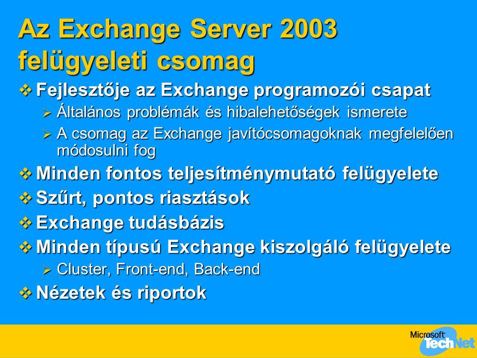 Az Exchange Server 2003 felügyeleti csomag  Fejlesztője az Exchange programozói csapat  Általános problémák és hibalehetőségek ismerete  A csomag az Exchange javítócsomagoknak megfelelően módosulni fog  Minden fontos teljesítménymutató felügyelete  Szűrt, pontos riasztások  Exchange tudásbázis  Minden típusú Exchange kiszolgáló felügyelete  Cluster, Front-end, Back-end  Nézetek és riportok