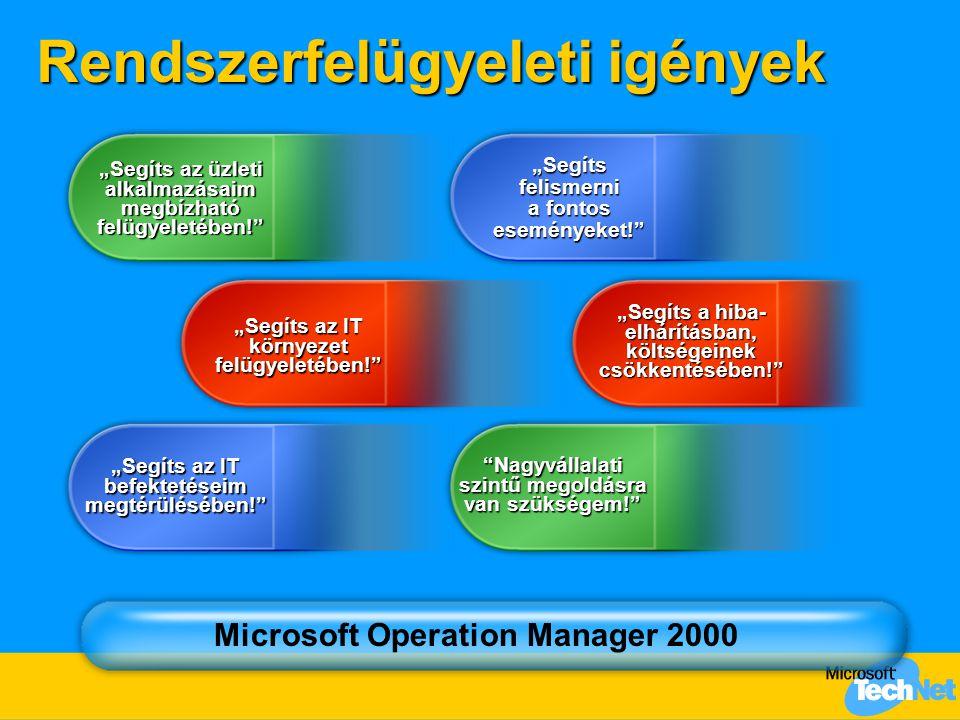"""Rendszerfelügyeleti igények Nagyvállalati szintű megoldásra van szükségem! """"Segíts a hiba- elhárításban, költségeinek csökkentésében! """"Segíts az IT környezet felügyeletében! """"Segíts felismerni a fontos eseményeket! """"Segíts az üzleti alkalmazásaim megbízható felügyeletében! Microsoft Operation Manager 2000 """"Segíts az IT befektetéseim megtérülésében!"""