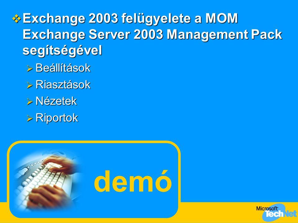 demó  Exchange 2003 felügyelete a MOM Exchange Server 2003 Management Pack segítségével  Beállítások  Riasztások  Nézetek  Riportok