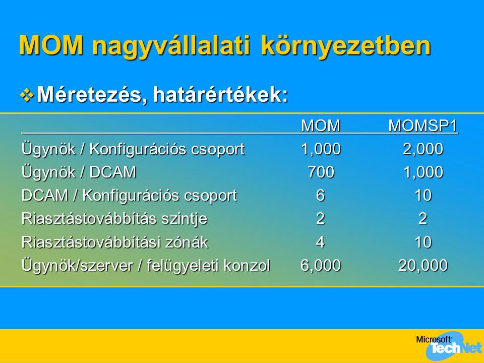 MOM nagyvállalati környezetben  Méretezés, határértékek: MOMMOMSP1 Ügynök / Konfigurációs csoport1,0002,000 Ügynök / DCAM7001,000 DCAM / Konfigurációs csoport610 Riasztástovábbítás szintje22 Riasztástovábbítási zónák410 Ügynök/szerver / felügyeleti konzol6,00020,000