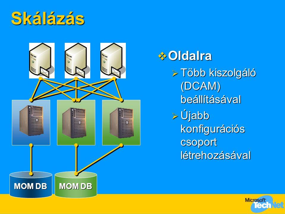 Skálázás  Oldalra  Több kiszolgáló (DCAM) beállításával  Újabb konfigurációs csoport létrehozásával MOM DB